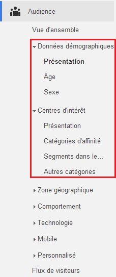 Ou trouver les données démographiques dans Google Analytics?